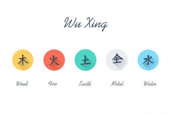 Víte, jaký jste typ z pohledu pěti elementů?